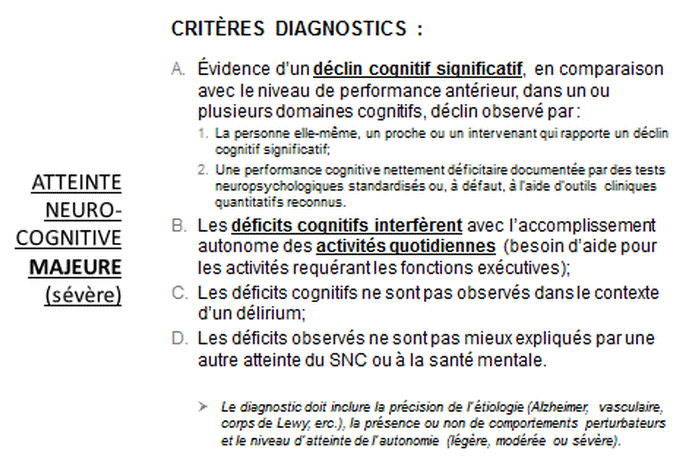atteinte neurocognitive majeure